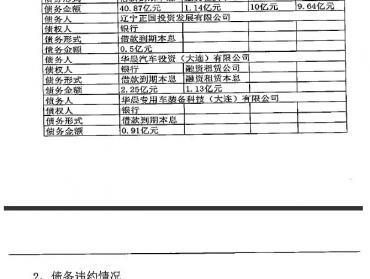 """华晨信用危机:""""违约的前一周还在承诺兑付"""""""
