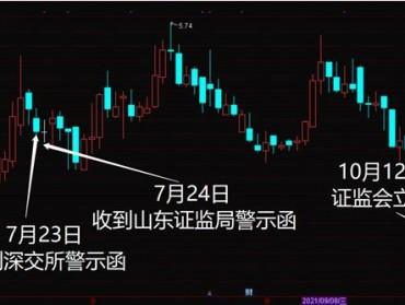 """证监会刚立案,股价立刻跌停,昔日名牌希努尔因何""""利润充水""""?"""